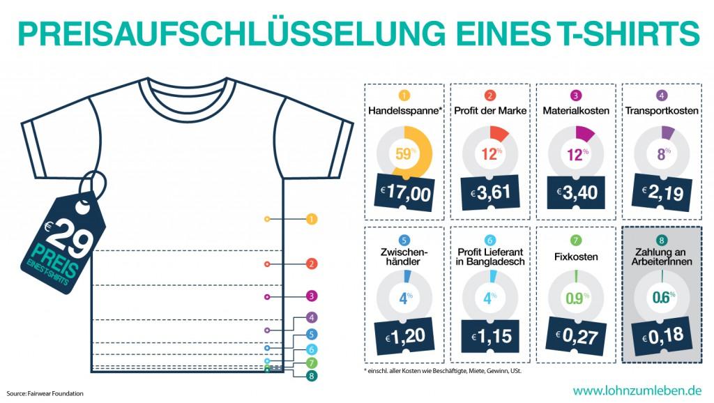 T-Shirt_neu